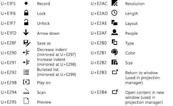 超长图文系列!亲历者告诉你如何做出微软风格的PPT?
