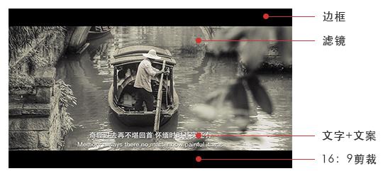 腾讯精品文!聊聊移动场景下的图像处理应用设计