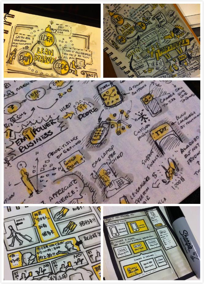 超实用干货!视觉设计师的五项技能修炼方法