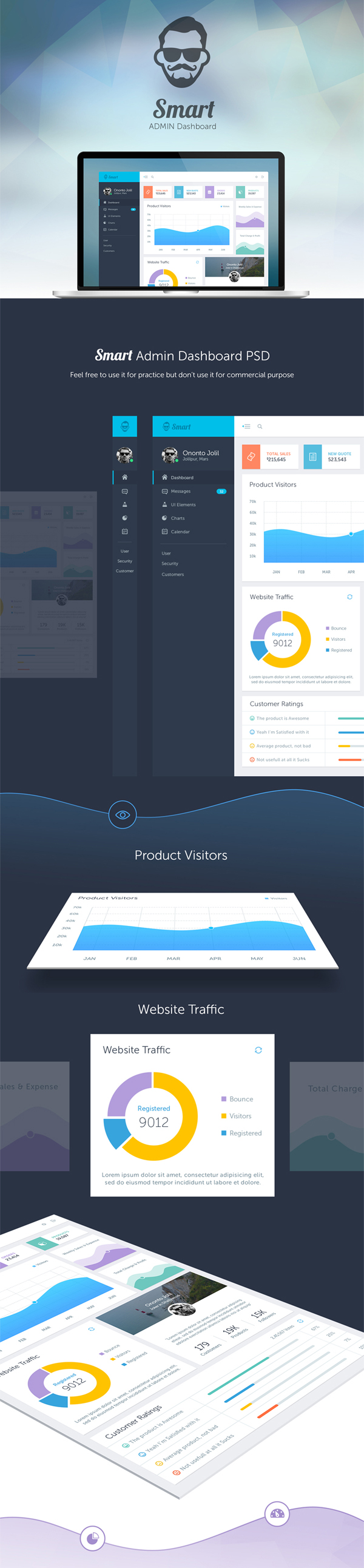 Smart Admin Dashboard PSD Template