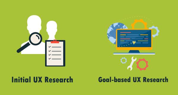 涨姿势!为什么产品开发需要做用户体验研究?