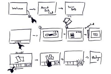 入门必读!UI设计的整个工作流程是怎样的?