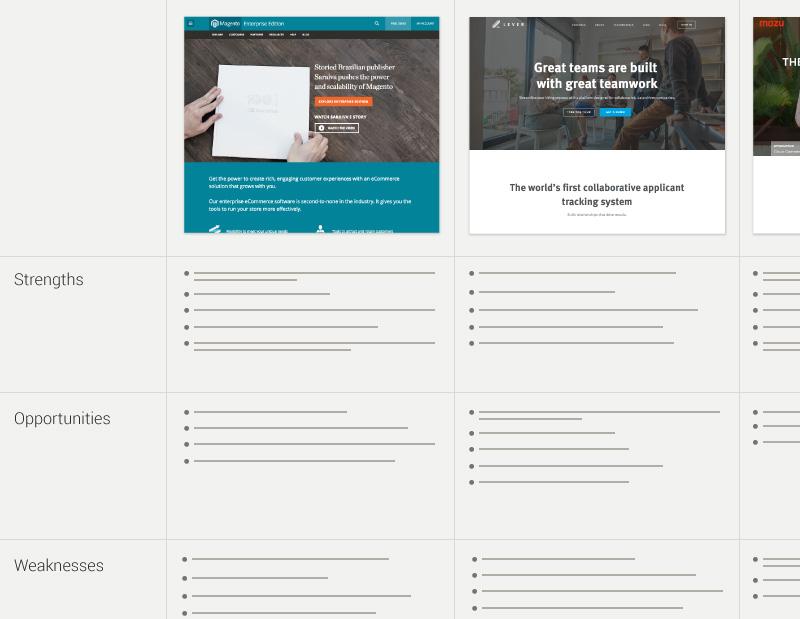 实战经验!搞定网页重设计的7个必要环节