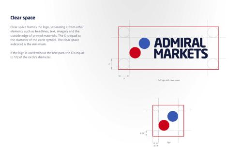 ADMIRAL MARKETS 视觉设计规范