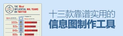 信息可视化研究 - 优设网 - UISDC