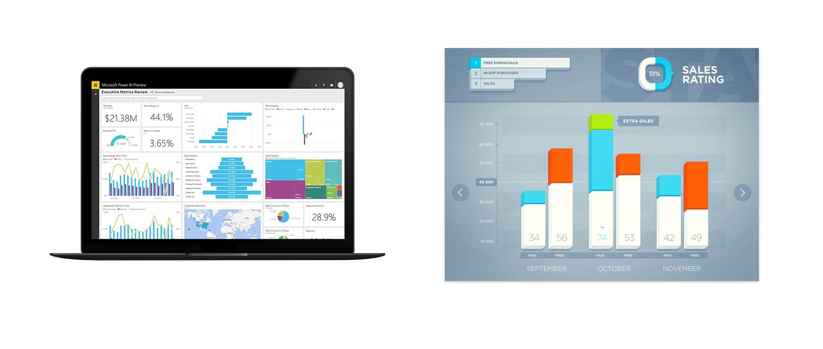 超实用!四个方法帮你搞定数据可视化界面设计(附神器)
