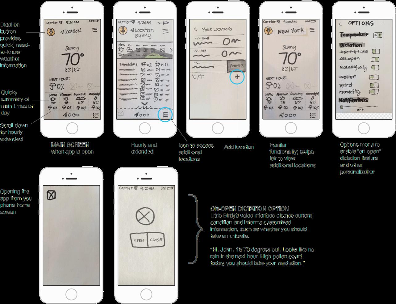 速战速决!如何在3天内围绕UX快速设计天气应用原型