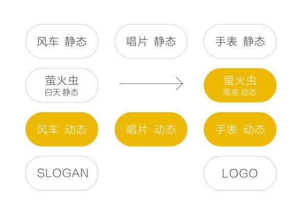 让广告动起来!QQ空间视频广告策划设计总结