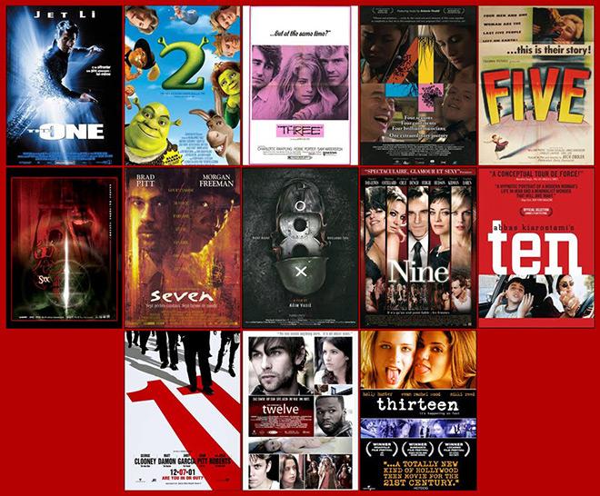嘿这可不是抄袭!好莱坞电影海报设计规律和方法大总结