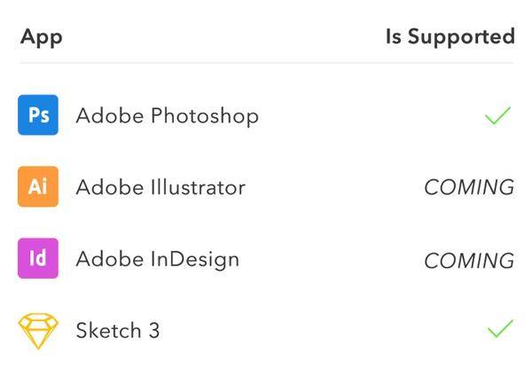 设计师们!超好用的字体管理工具RightFont