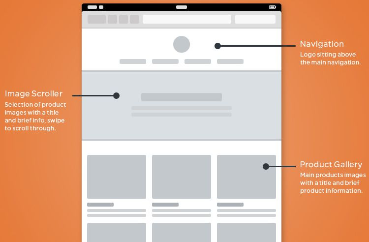 Responsive Web Wireframes Templates PSD mockup free template