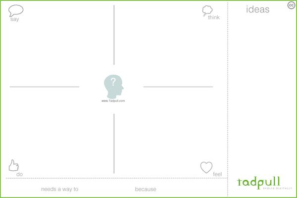 姿势大涨!用户体验设计师必备的4种UX文档