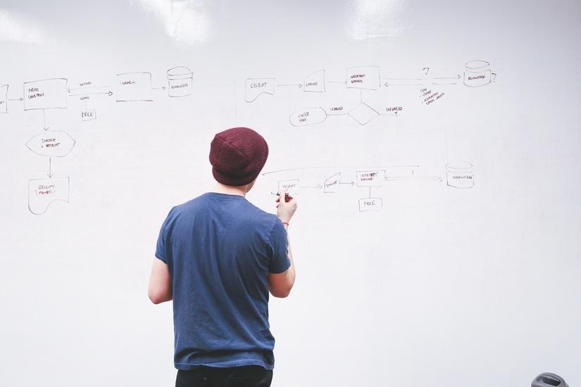 3个超实用方法!交互设计师如何进行风险预判?