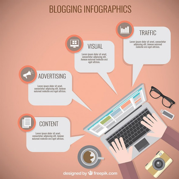 Blogging-infographic