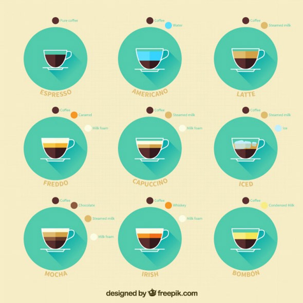 Coffee-cups-collection