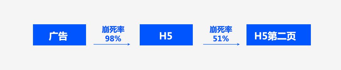 最流行FPS!《全民突击》HTML5设计全程回顾及经验总结
