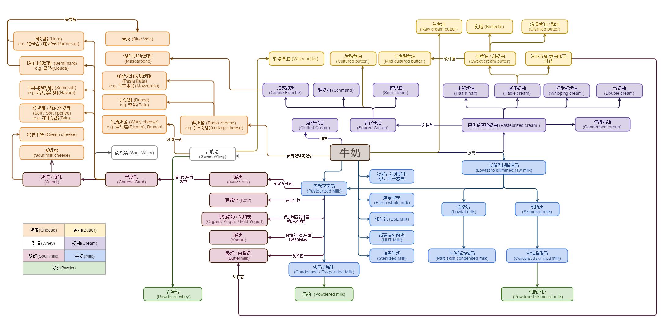 超实用!帮你在线创建图表/流程图的Gliffy