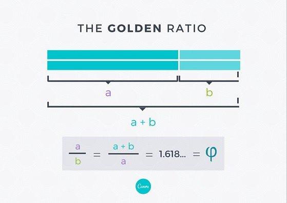 最佳比例的秘密!教你如何在设计中充分运用黄金比例