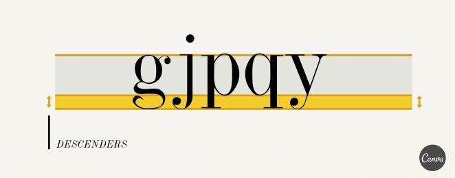 一网打尽!为大家所总结的50个常见设计词汇解释