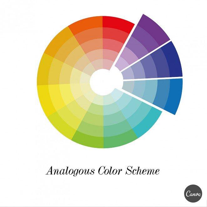 21-analogous-branded-662x662