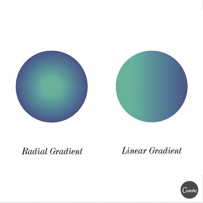 30-gradient-branded-662x662