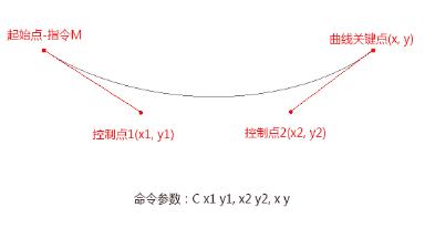 腾讯干货!由浅入深科普最常用的八种Html 5动效制作手法