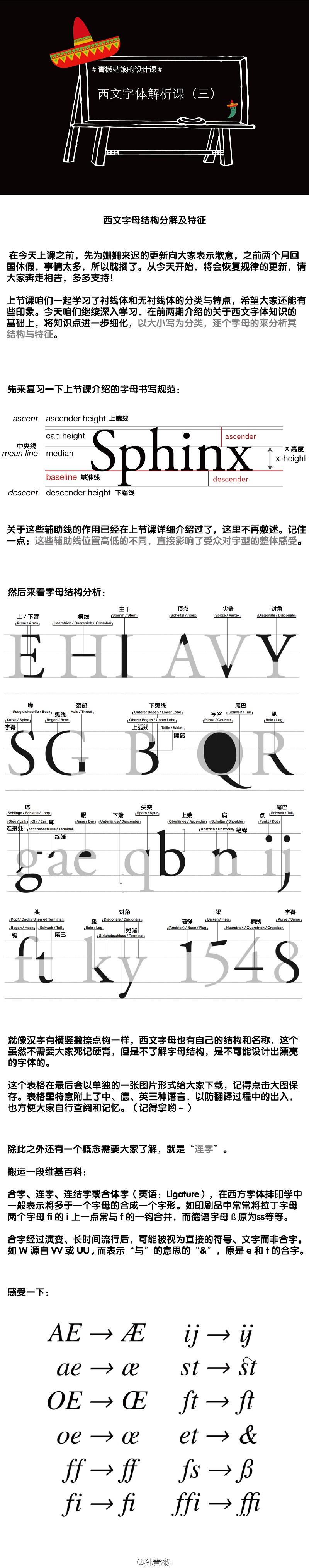 青椒姑娘的设计课!从零开始学英文字体设计(三)