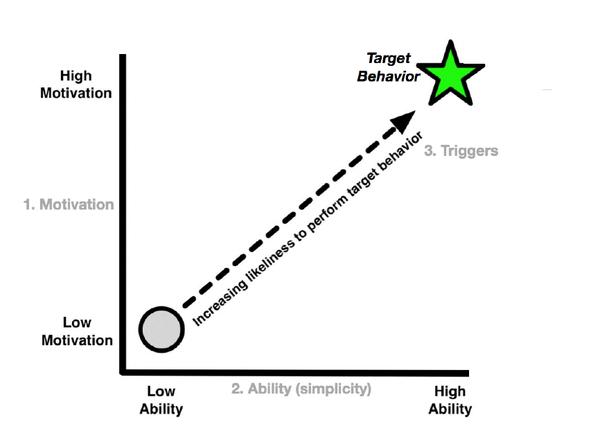最重要的场景怎么做?来看华为总监的用户行为分析三要素