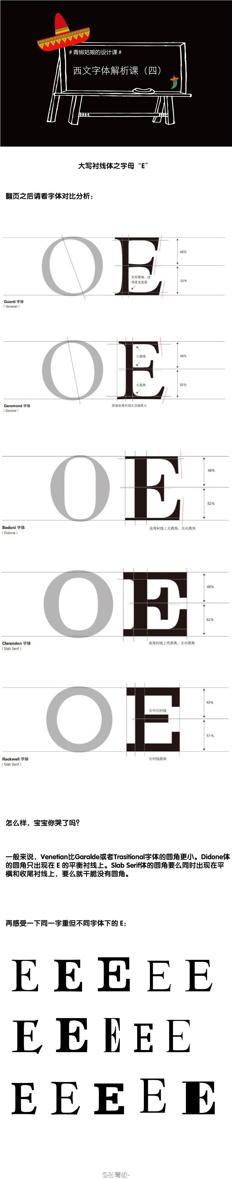 青椒姑娘的设计课!从零开始学英文字体设计(四)
