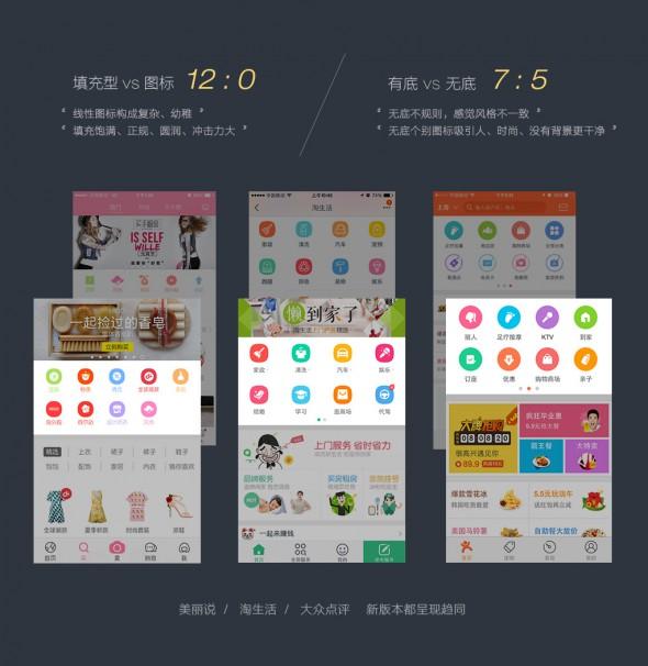 腾讯高手经验!如何做好信息黄页类产品的设计?(超全面)