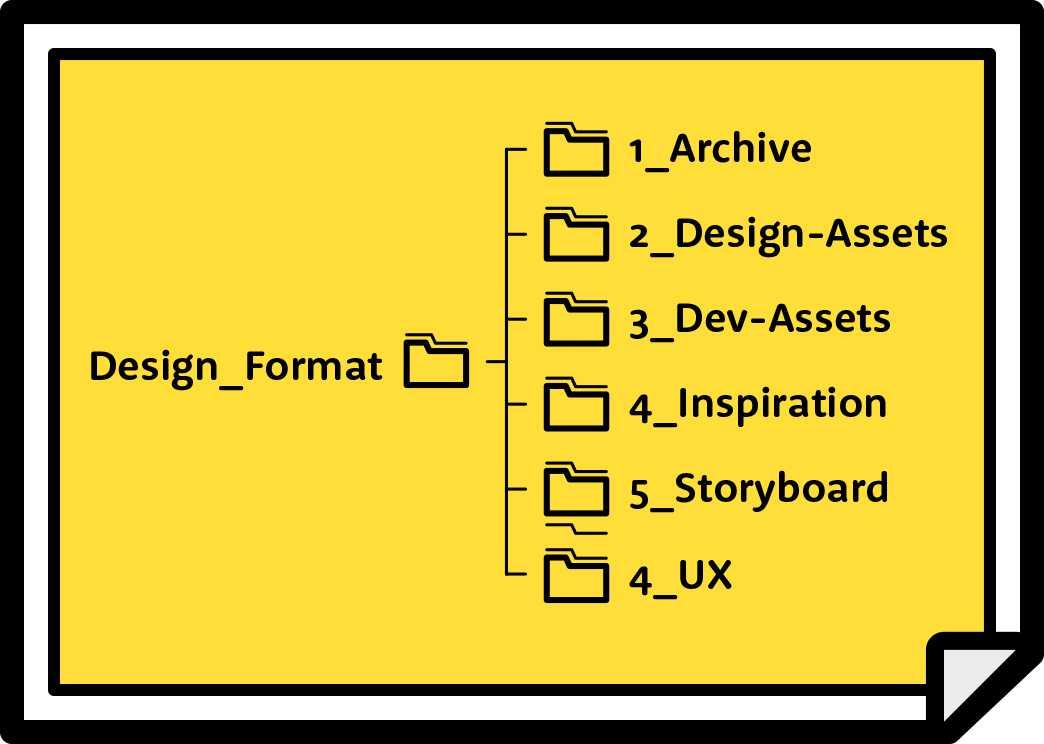 Organising-Files_02@2x