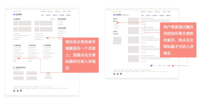 网页设计实战!阿里设计师总结的钻石展位网站改版经验