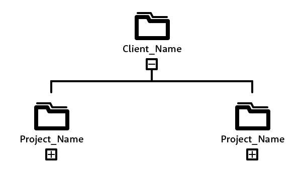 folder-structure_client_02@2x