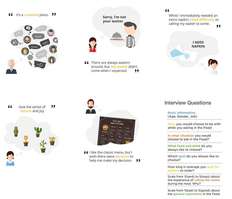 求职敲门砖!一份优秀的交互设计作品集应该准备哪些内容?