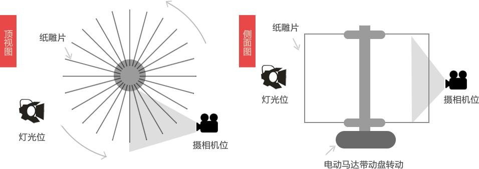 案例实战!揭秘腾讯火影游戏Html 5背后的设计故事