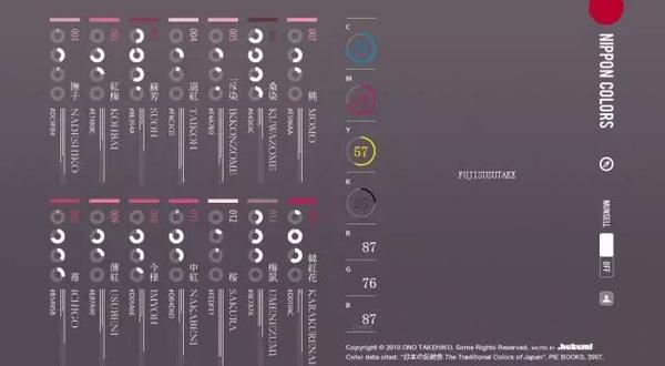 超全面!完全没有设计基础的新手如何做好PPT配色?(附神器)