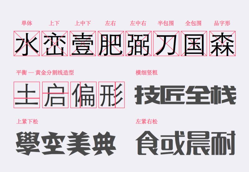 新手福利!一份详尽全面的UI设计字体与排版指南