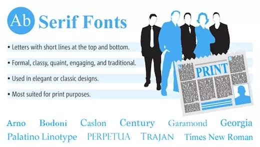 字体小册子!针对零基础的英文字体排印入门指南