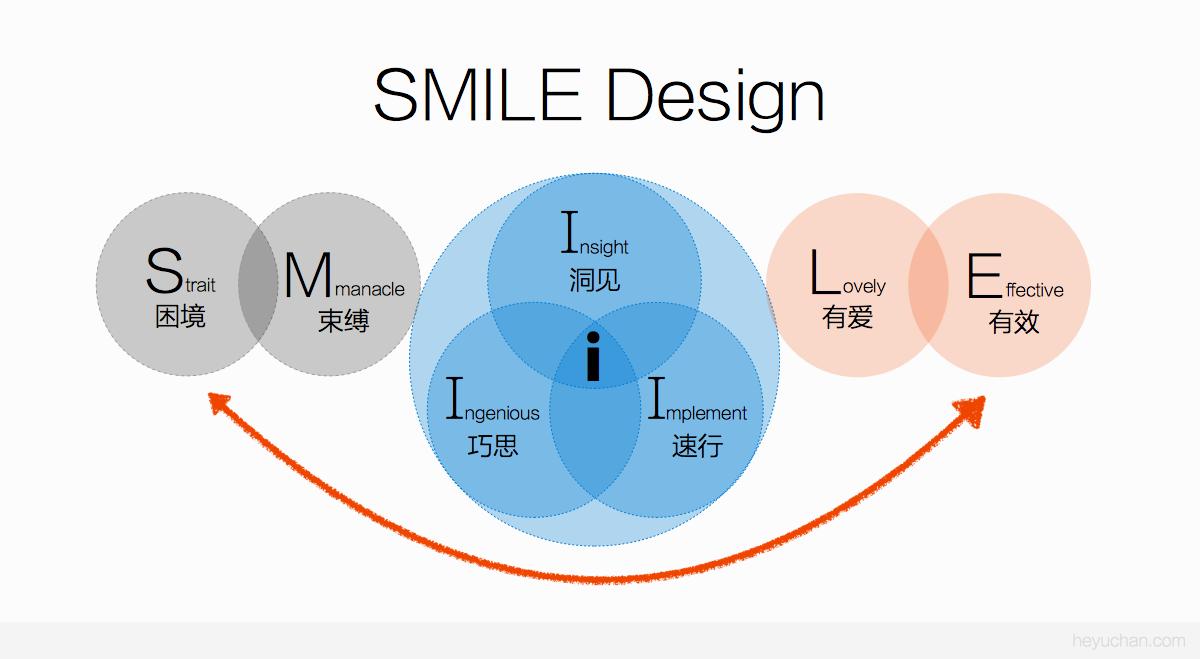 体验设计的顶峰!如何打造创新有价值的极致体验?