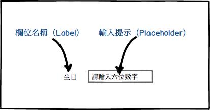 字段标题和输入提示