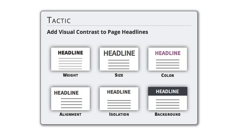 有图有案例!125个提升网页可用性的优化小技巧(一)