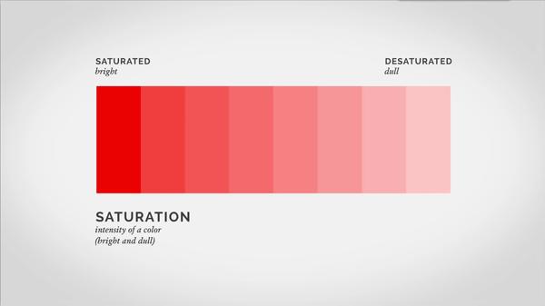 新手配色手册!可能是最简单实用的色彩搭配指南