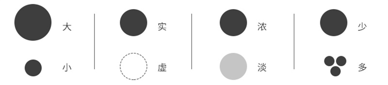 设计基础功!聊聊平面构成中的点线面(超多案例)