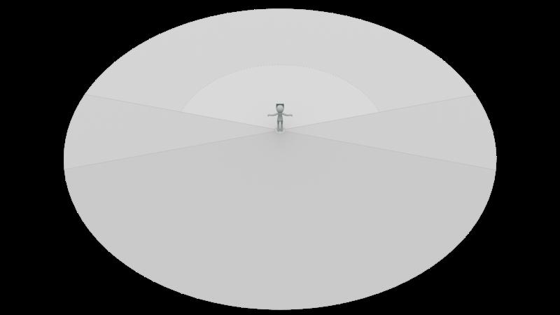 专业干货!浅聊故事板在VR设计中的运用(附模版下载)