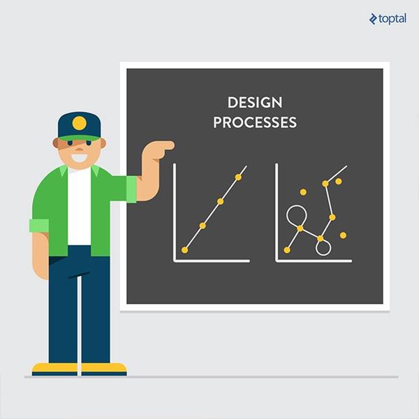 磨炼你的技能!聊聊多学科背景对设计师的价值