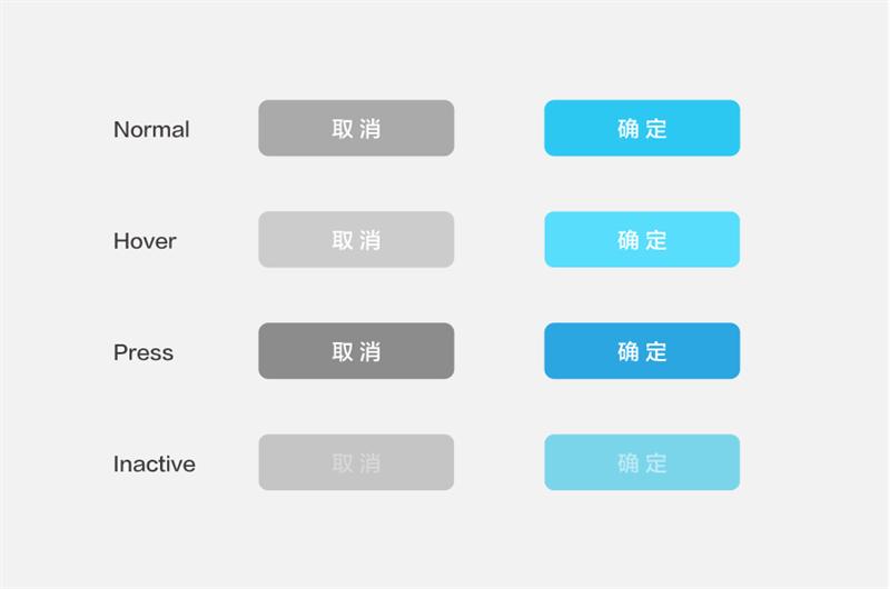 清晰流畅统一美观!聊聊产品设计的四大原则