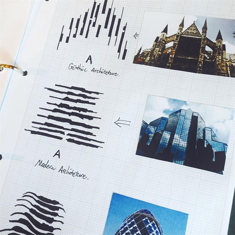 专业科班的方法!设计师在工作中通过哪些方式获取灵感?