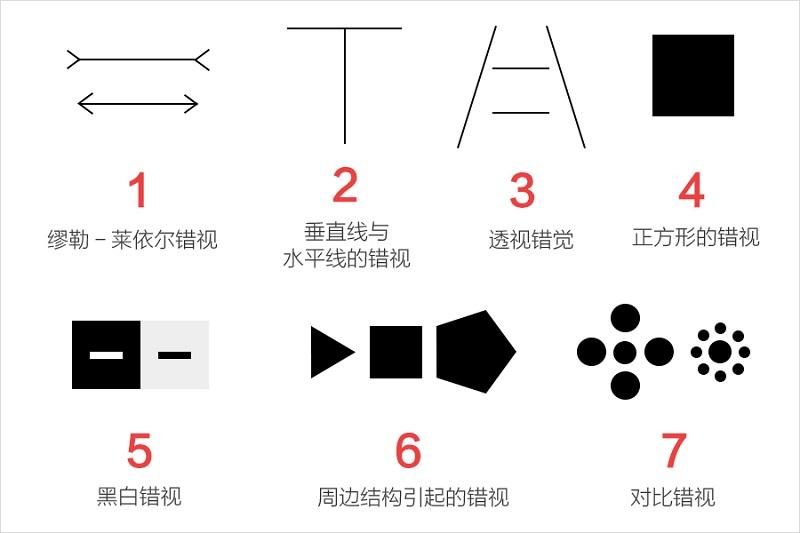 五大步骤!细说Banner图设计之平面构成的奥秘
