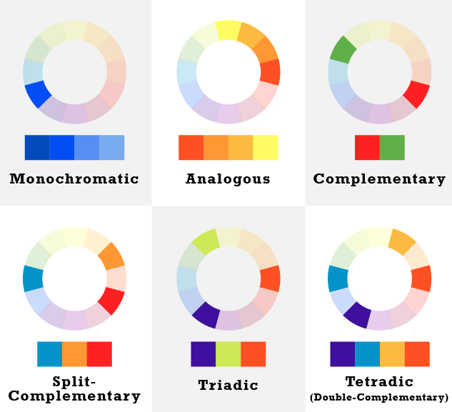 实例教学!利用「对比原则」做出抢眼设计的20个方法