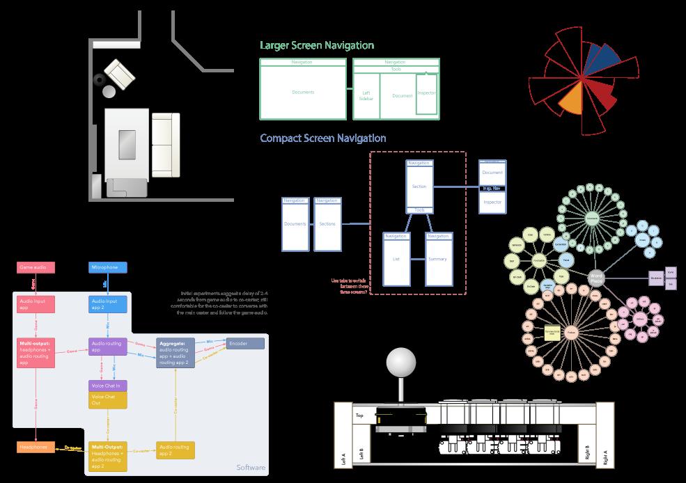 超实用!写给交互设计新手的信息架构全方位入门指南